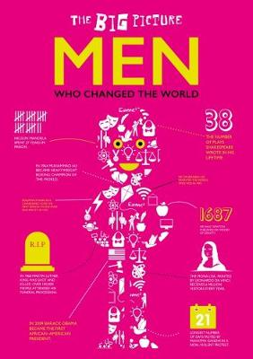 Men who changed the world