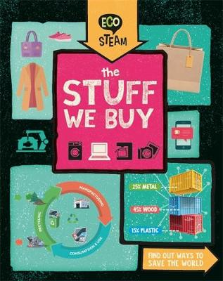 The stuff we buy